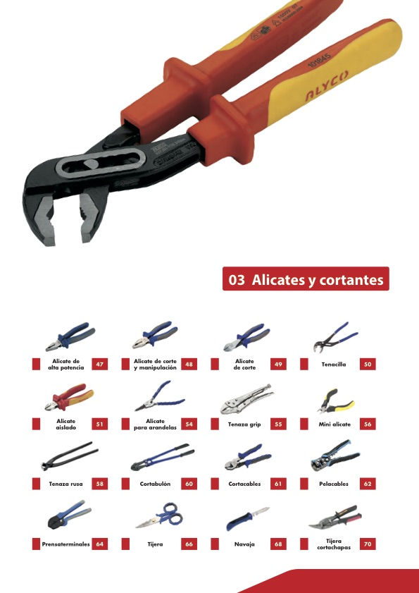 03 Alicates Y Cortantes